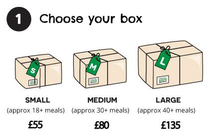 Meat Box Options from Field and Flower