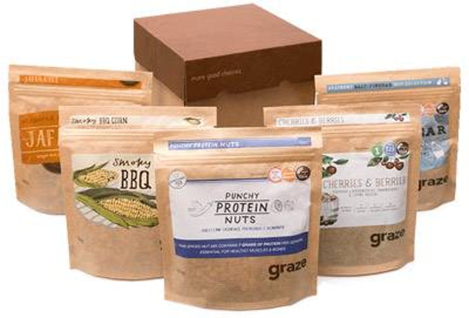 graze-sharing-box